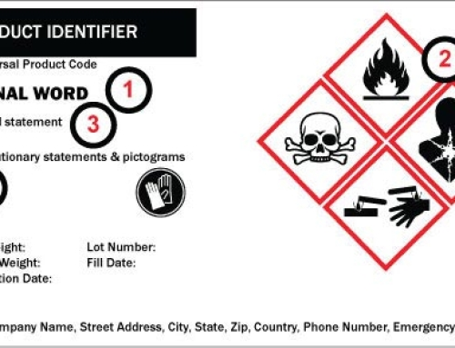 New GHS Labeling and Safety Data Sheet requirements